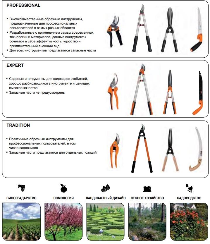 Садовые инструменты BAHCO