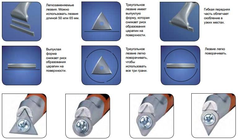 Инструменты для отделки помещений bahco